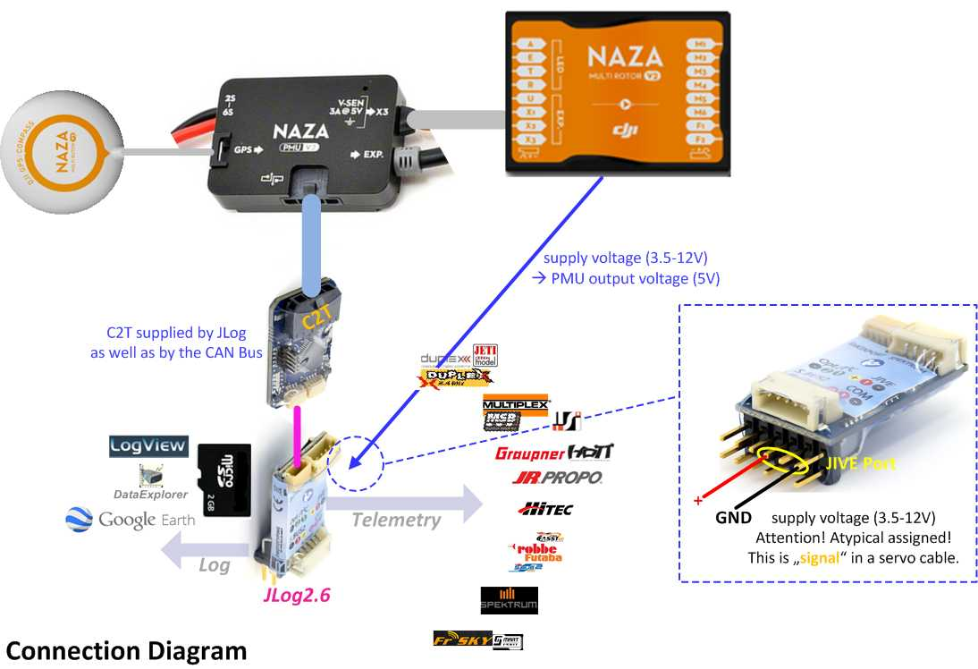 r c2t adapter board naza m v2 telemetrie r2 c2t 01 set rh mhm modellbau de Naza V2 Installation On Phantom 2 Naza V2 Wiring-Diagram