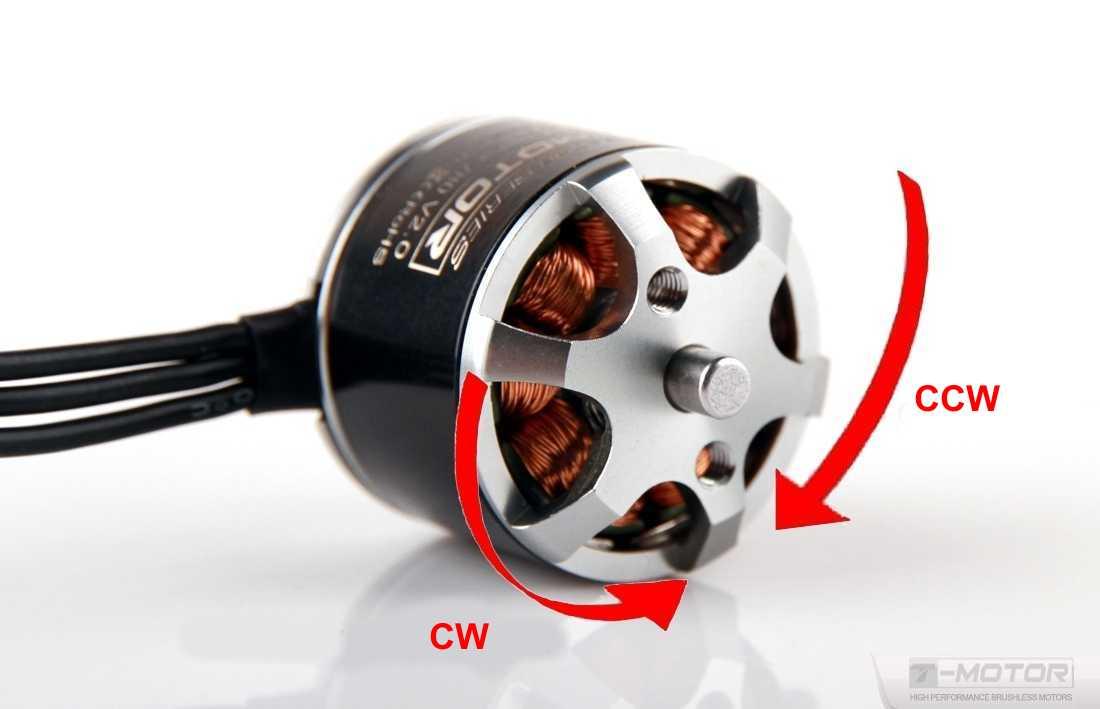 CW - CCW